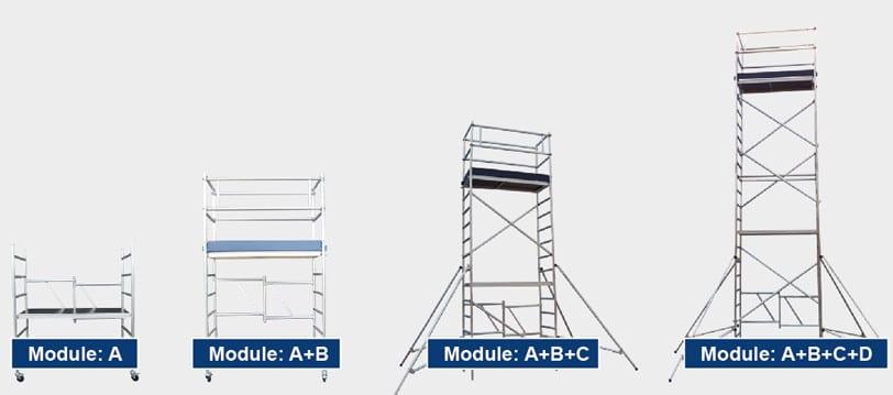 MG-ACCÈS shop - rolsteigers en ladders - ALX Eco Line overzicht